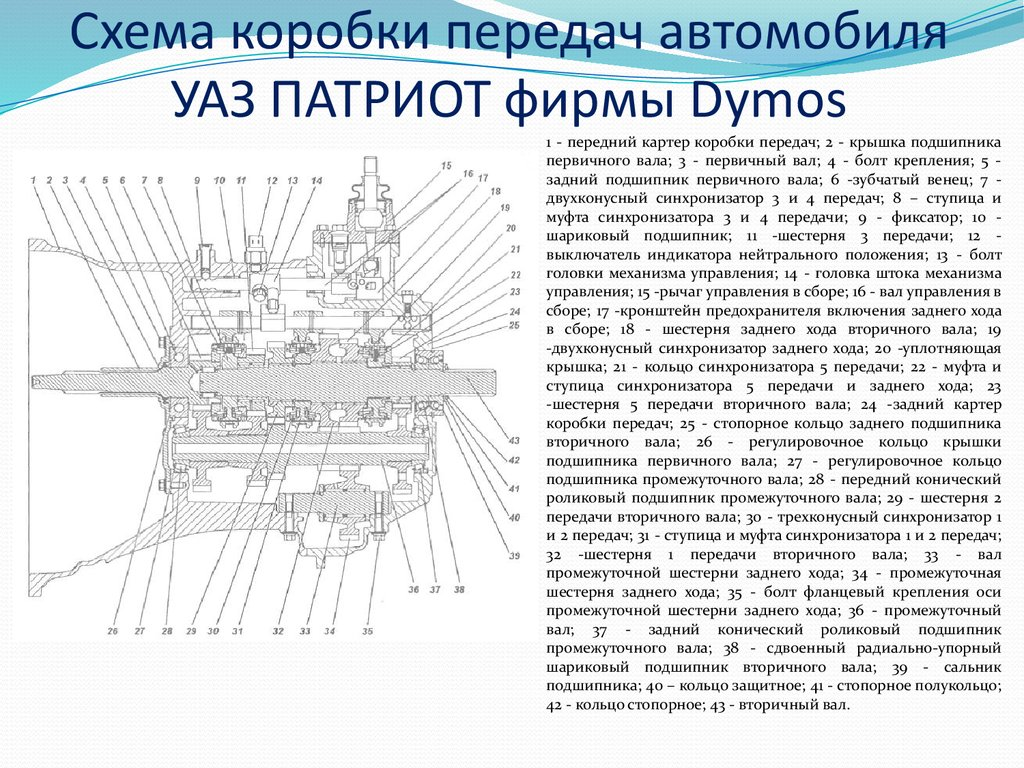 Схема коробки передач Даймос на УАЗ